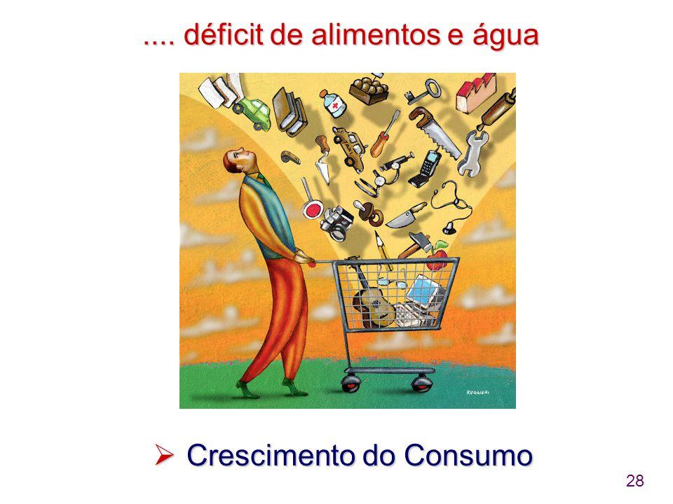 .... déficit de alimentos e água
