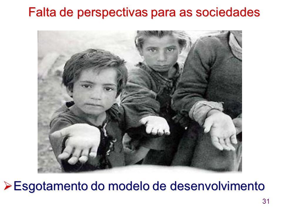 Falta de perspectivas para as sociedades