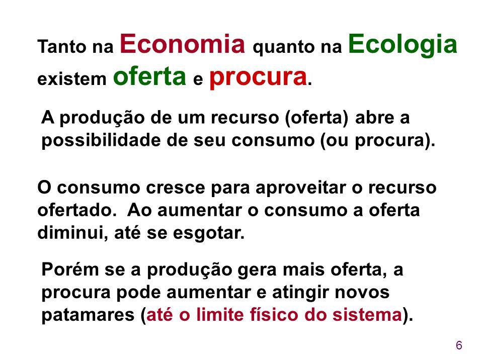 Tanto na Economia quanto na Ecologia existem oferta e procura.