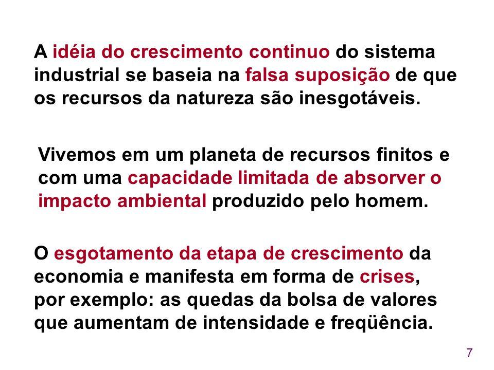 A idéia do crescimento continuo do sistema industrial se baseia na falsa suposição de que os recursos da natureza são inesgotáveis.