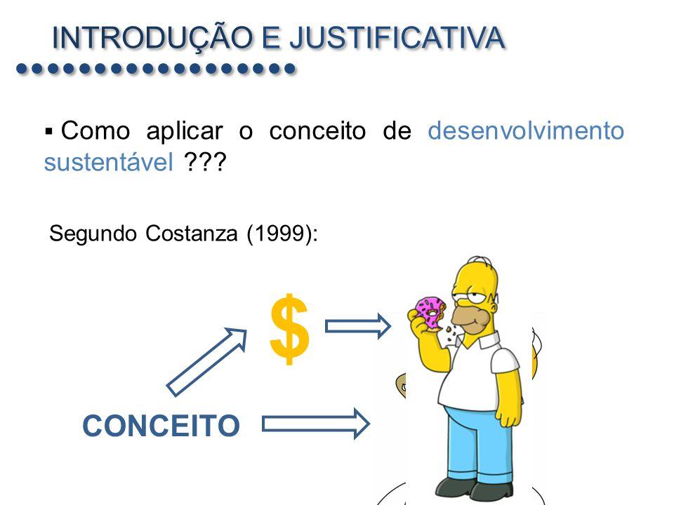 $ INTRODUÇÃO E JUSTIFICATIVA CONCEITO
