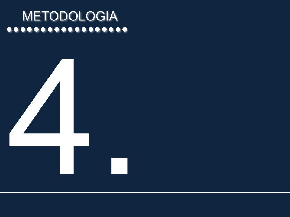METODOLOGIA 4.