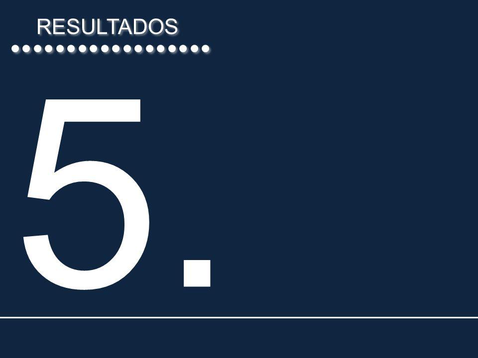 RESULTADOS 5.
