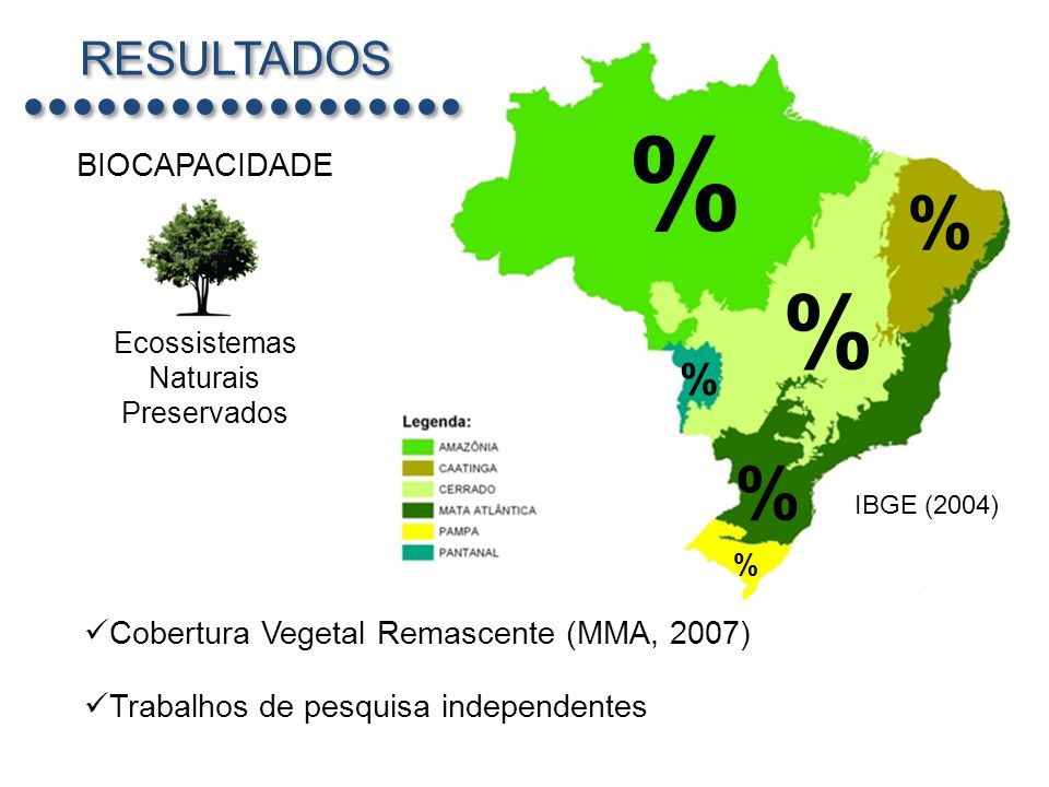 Ecossistemas Naturais Preservados