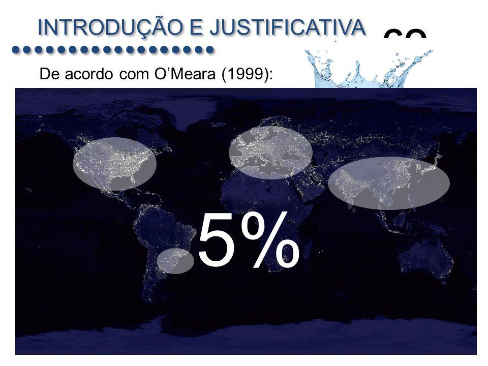 >50% 60% 80% 75% 5% CO2 INTRODUÇÃO E JUSTIFICATIVA