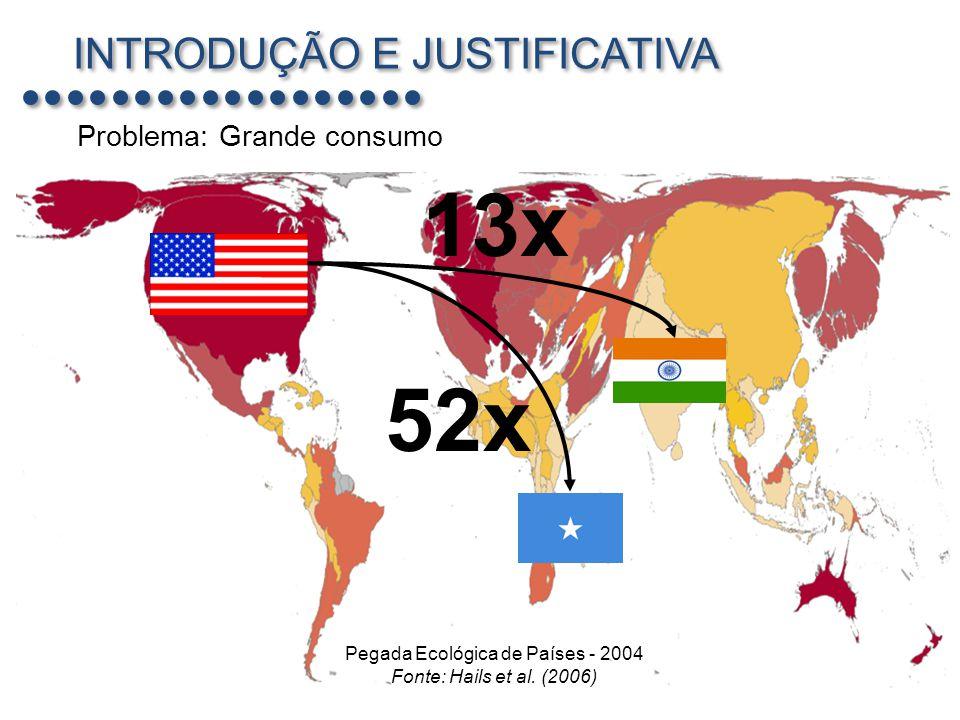 Pegada Ecológica de Países - 2004
