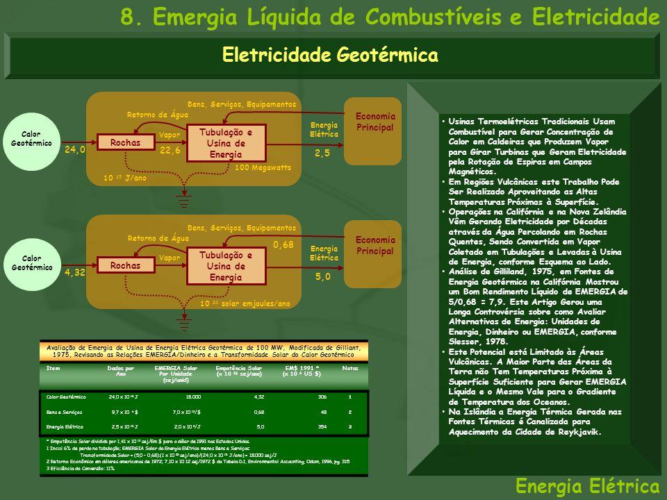 Eletricidade Geotérmica