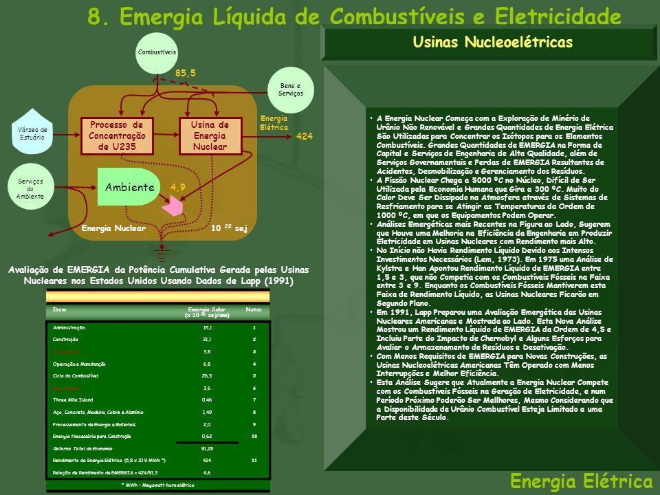 Usinas Nucleoelétricas
