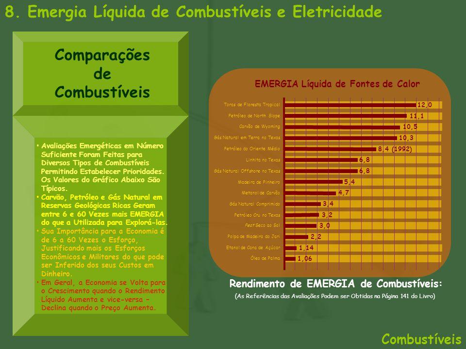 Comparações de Combustíveis