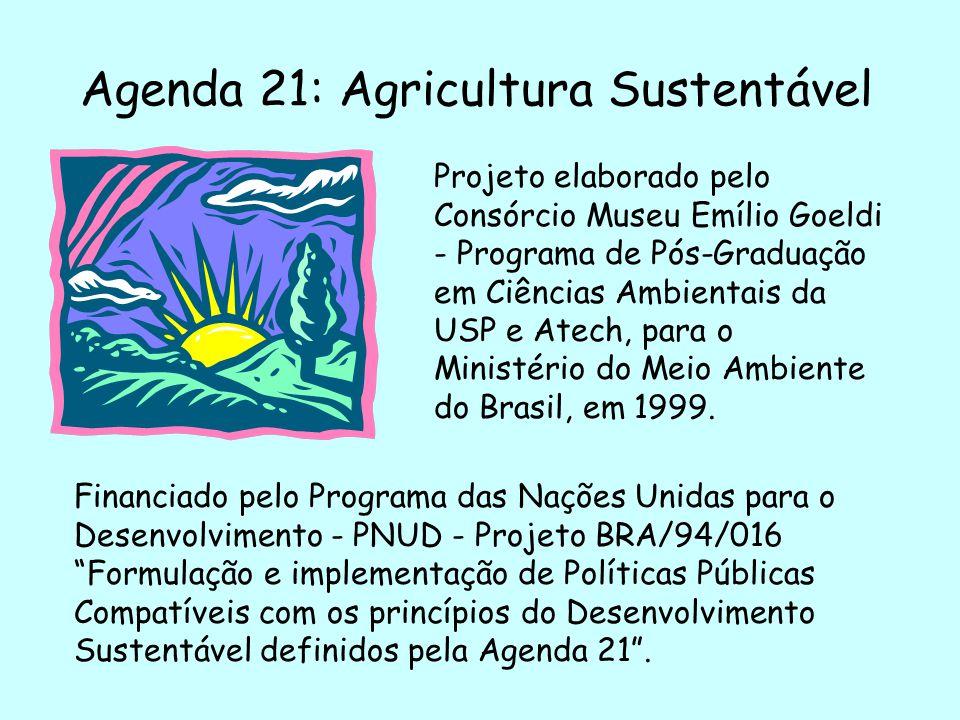 Agenda 21: Agricultura Sustentável