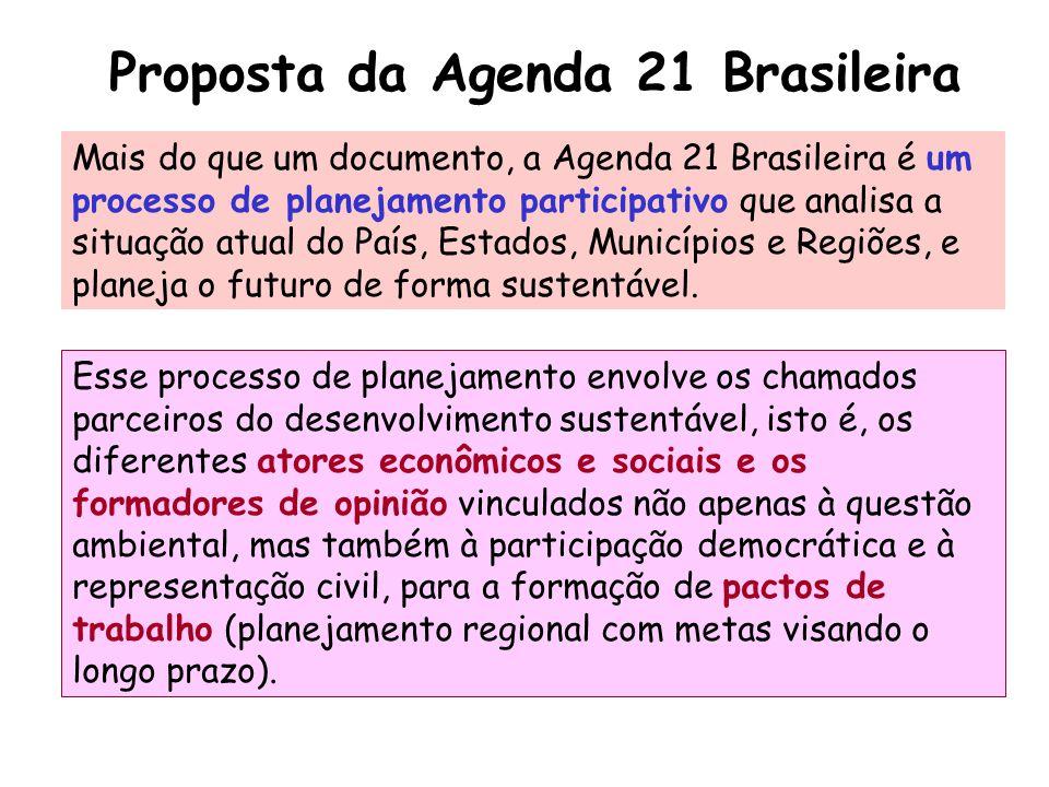 Proposta da Agenda 21 Brasileira