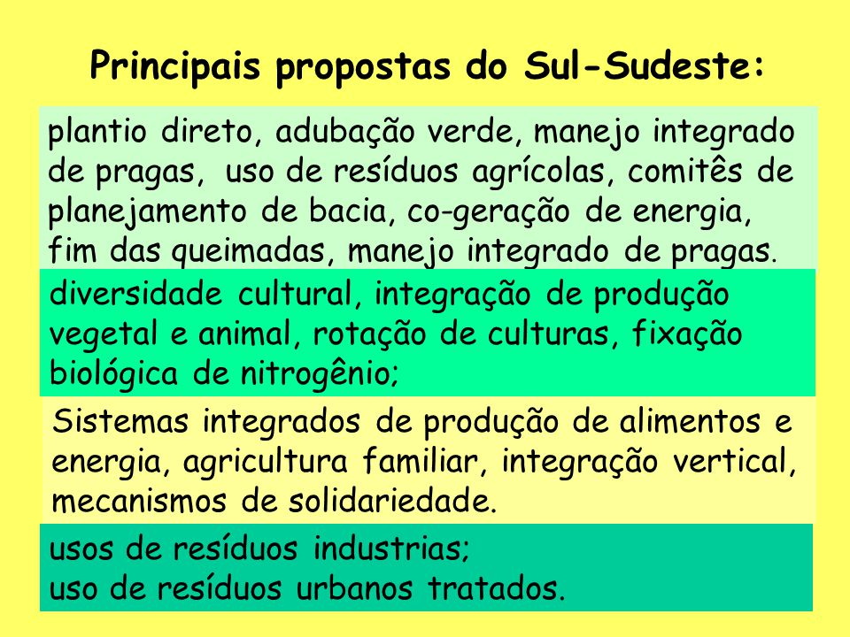Principais propostas do Sul-Sudeste: