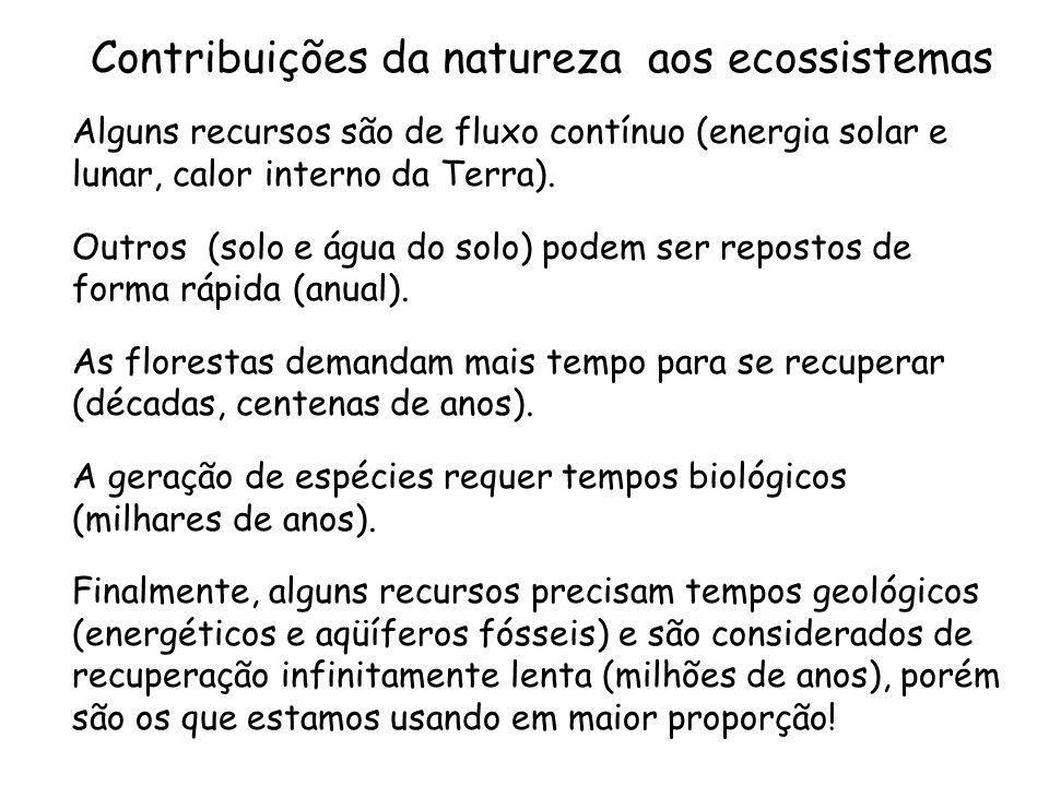 Contribuições da natureza aos ecossistemas