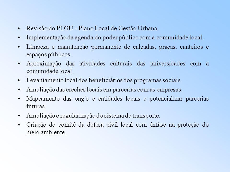 Revisão do PLGU - Plano Local de Gestão Urbana.