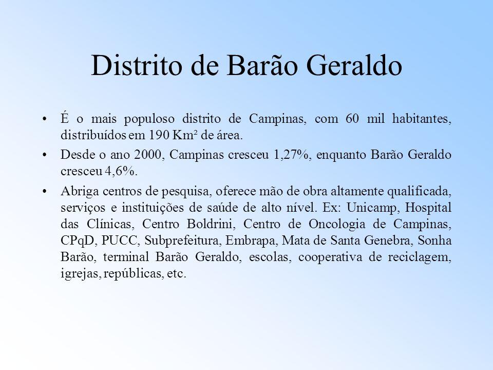 Distrito de Barão Geraldo