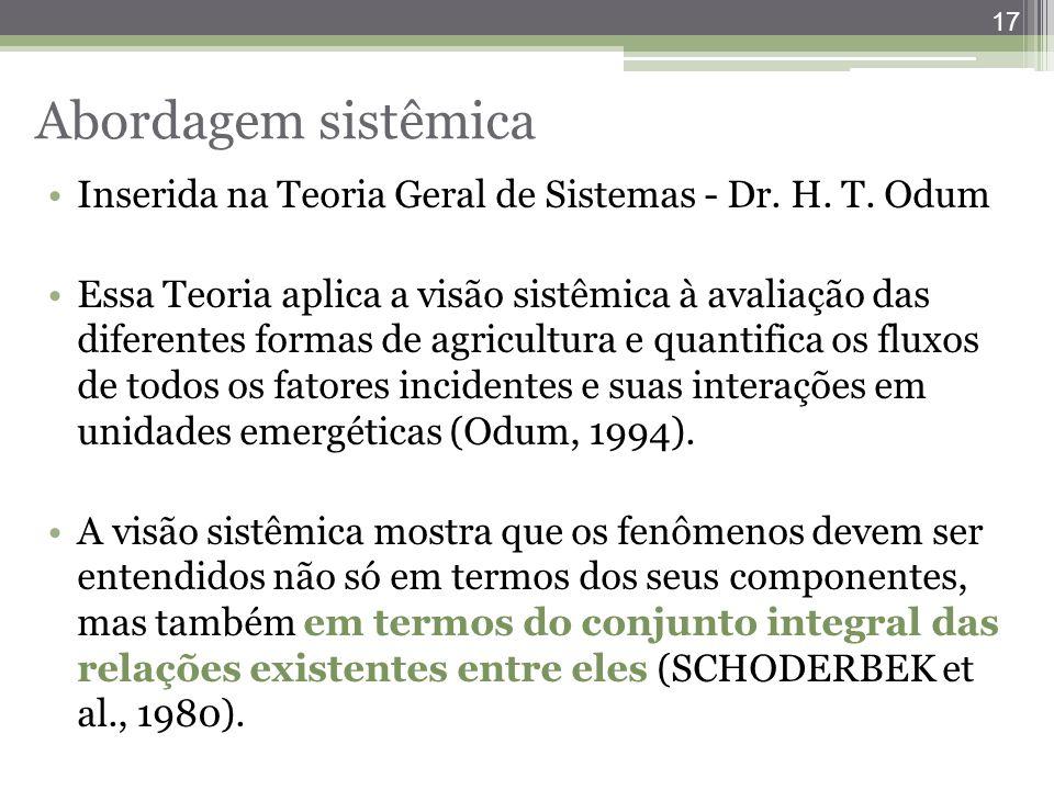 Abordagem sistêmica Inserida na Teoria Geral de Sistemas - Dr. H. T. Odum.