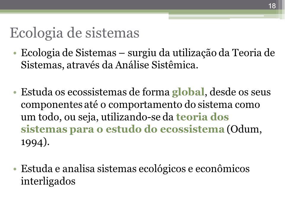 Ecologia de sistemas Ecologia de Sistemas – surgiu da utilização da Teoria de Sistemas, através da Análise Sistêmica.
