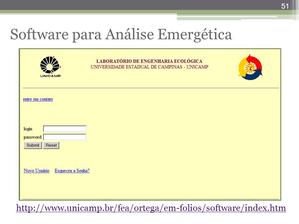 Software para Análise Emergética