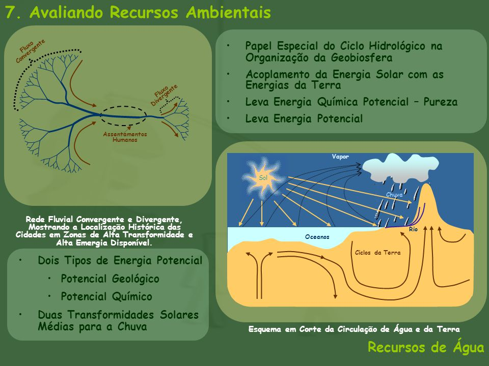7. Avaliando Recursos Ambientais