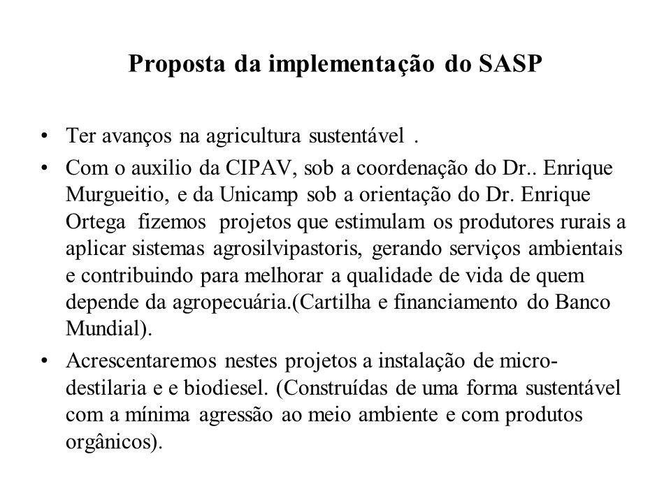 Proposta da implementação do SASP