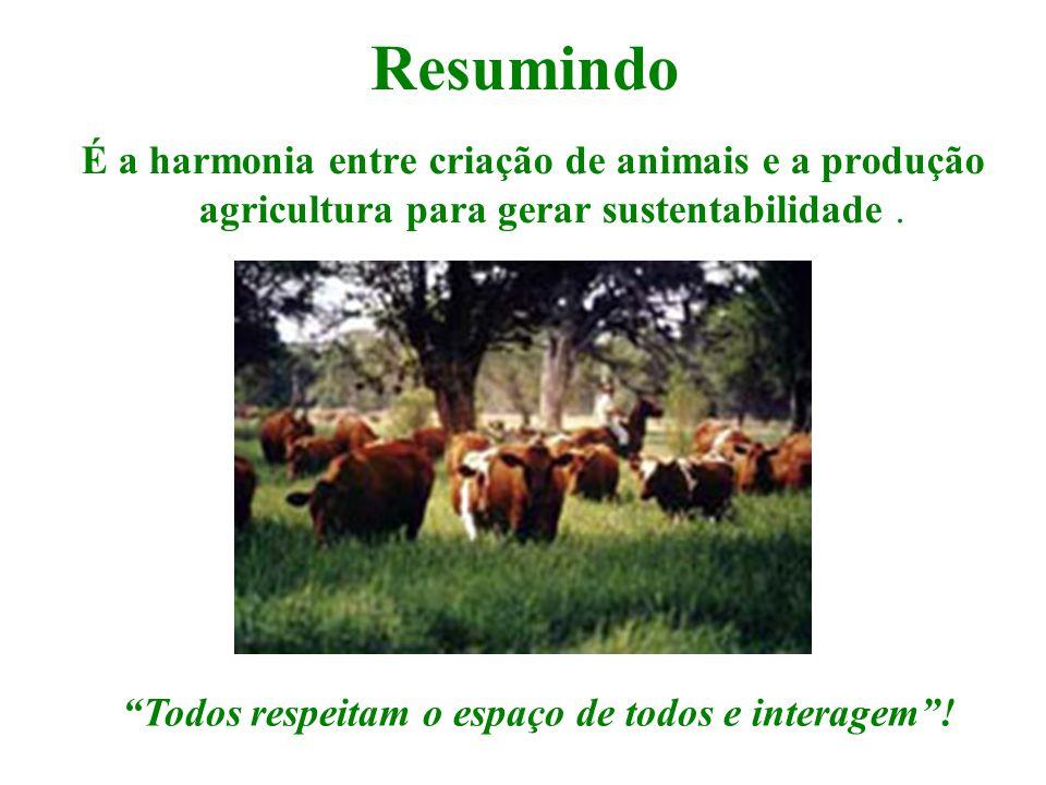 Resumindo É a harmonia entre criação de animais e a produção agricultura para gerar sustentabilidade .