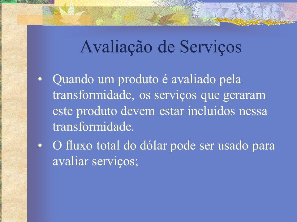 Avaliação de Serviços