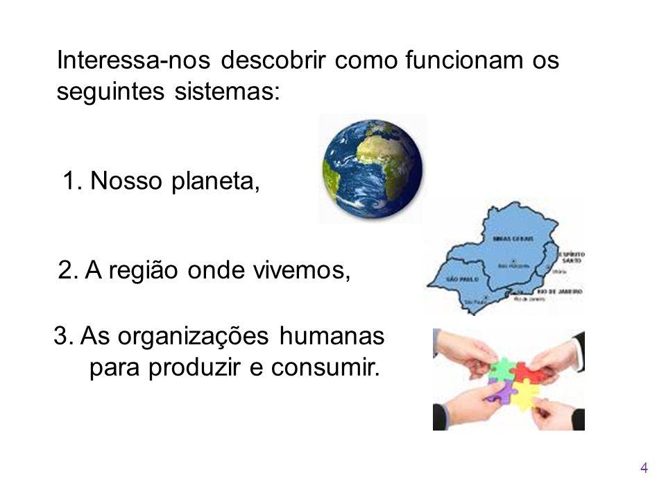 Interessa-nos descobrir como funcionam os seguintes sistemas: