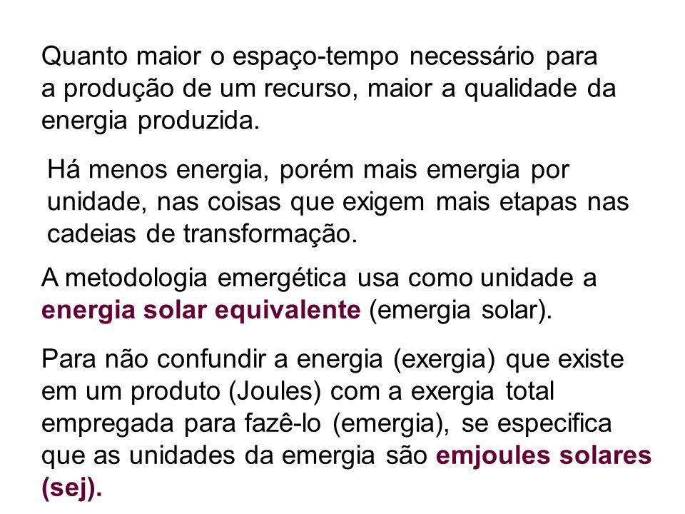 Quanto maior o espaço-tempo necessário para a produção de um recurso, maior a qualidade da energia produzida.