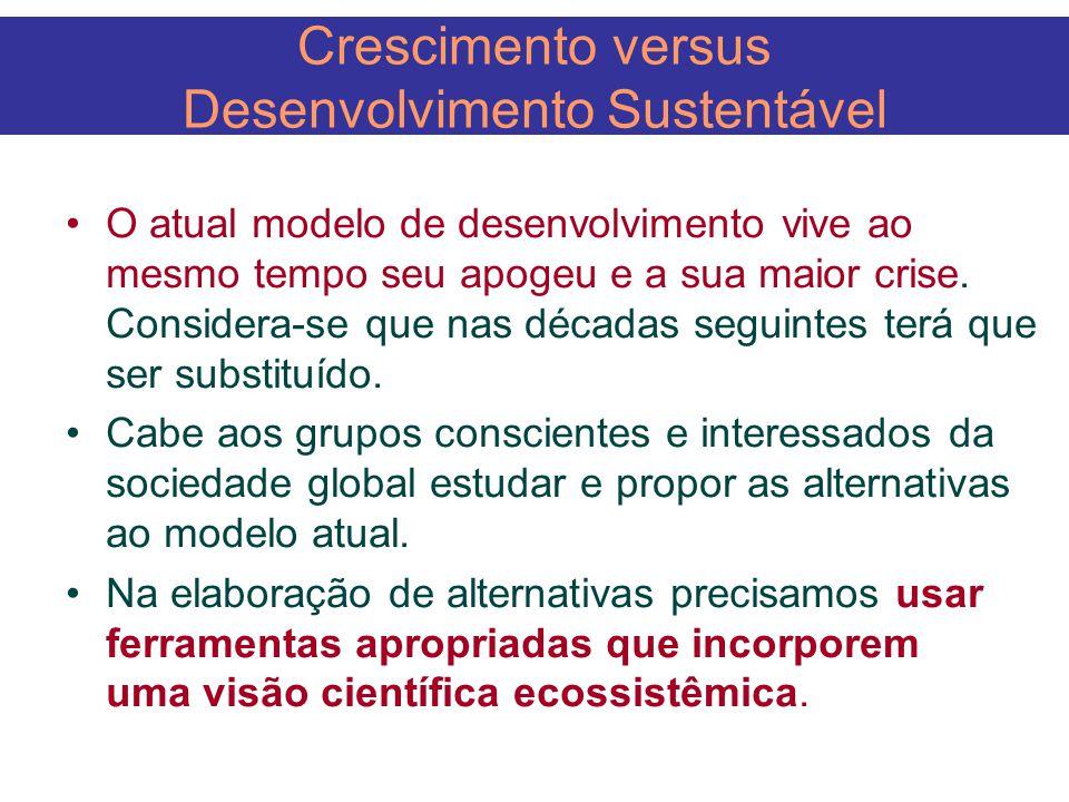 Crescimento versus Desenvolvimento Sustentável
