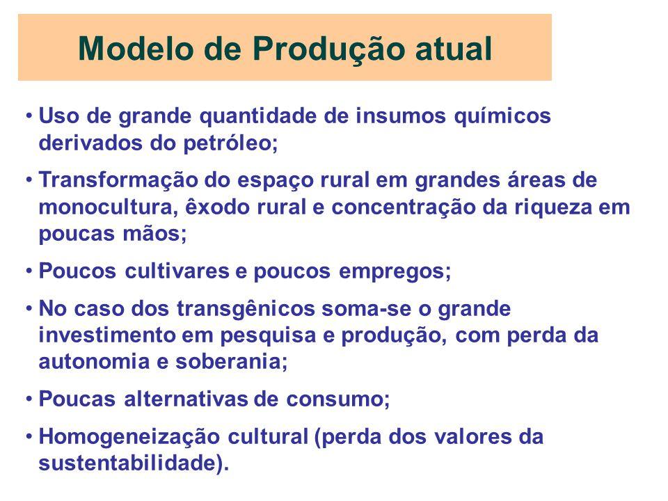 Modelo de Produção atual