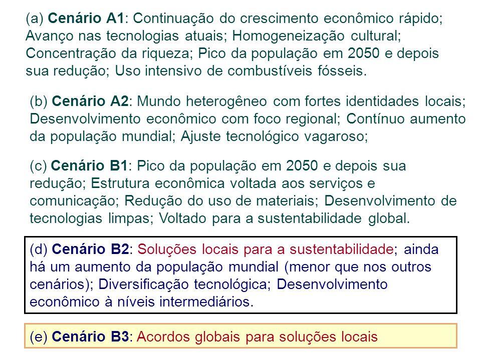 (a) Cenário A1: Continuação do crescimento econômico rápido; Avanço nas tecnologias atuais; Homogeneização cultural; Concentração da riqueza; Pico da população em 2050 e depois sua redução; Uso intensivo de combustíveis fósseis.