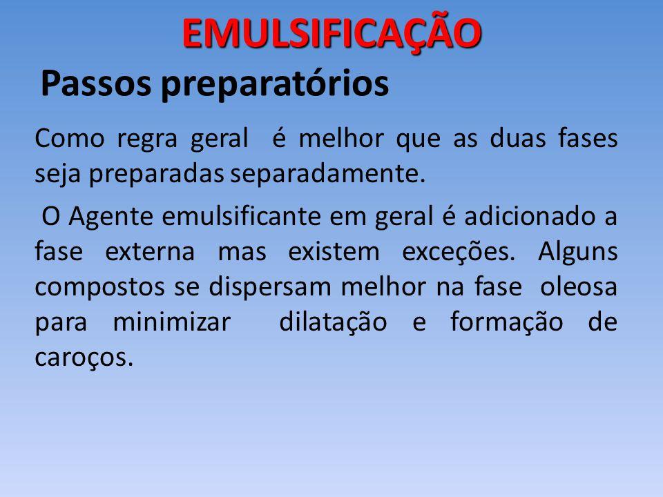 EMULSIFICAÇÃO Passos preparatórios