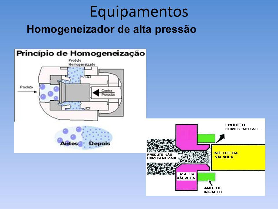 Equipamentos Homogeneizador de alta pressão