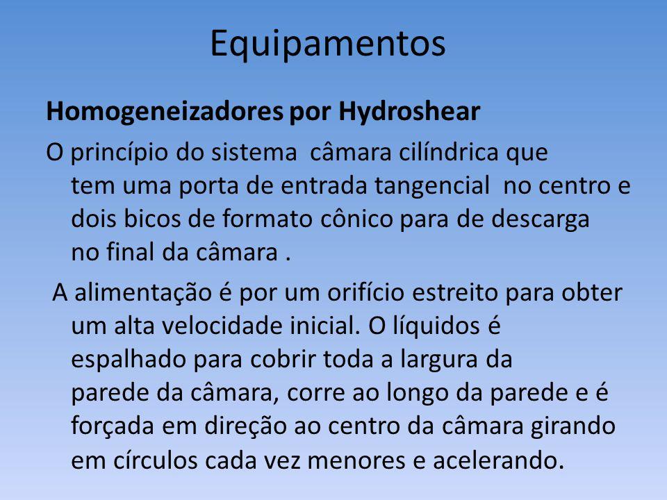 Equipamentos Homogeneizadores por Hydroshear