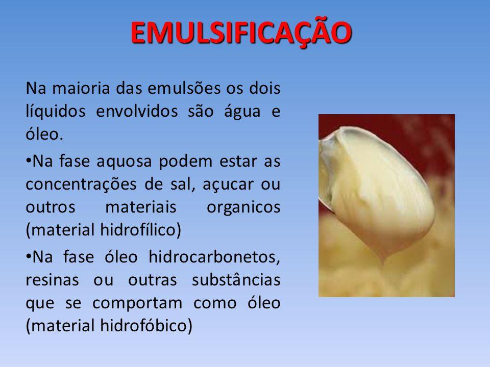 EMULSIFICAÇÃO Na maioria das emulsões os dois líquidos envolvidos são água e óleo.