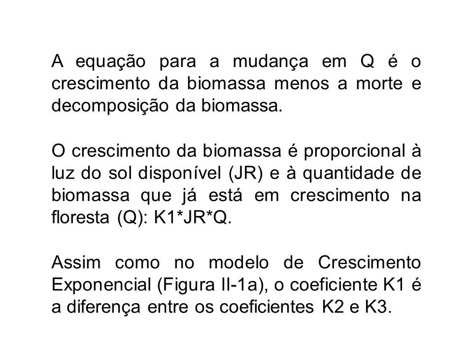 A equação para a mudança em Q é o crescimento da biomassa menos a morte e decomposição da biomassa.