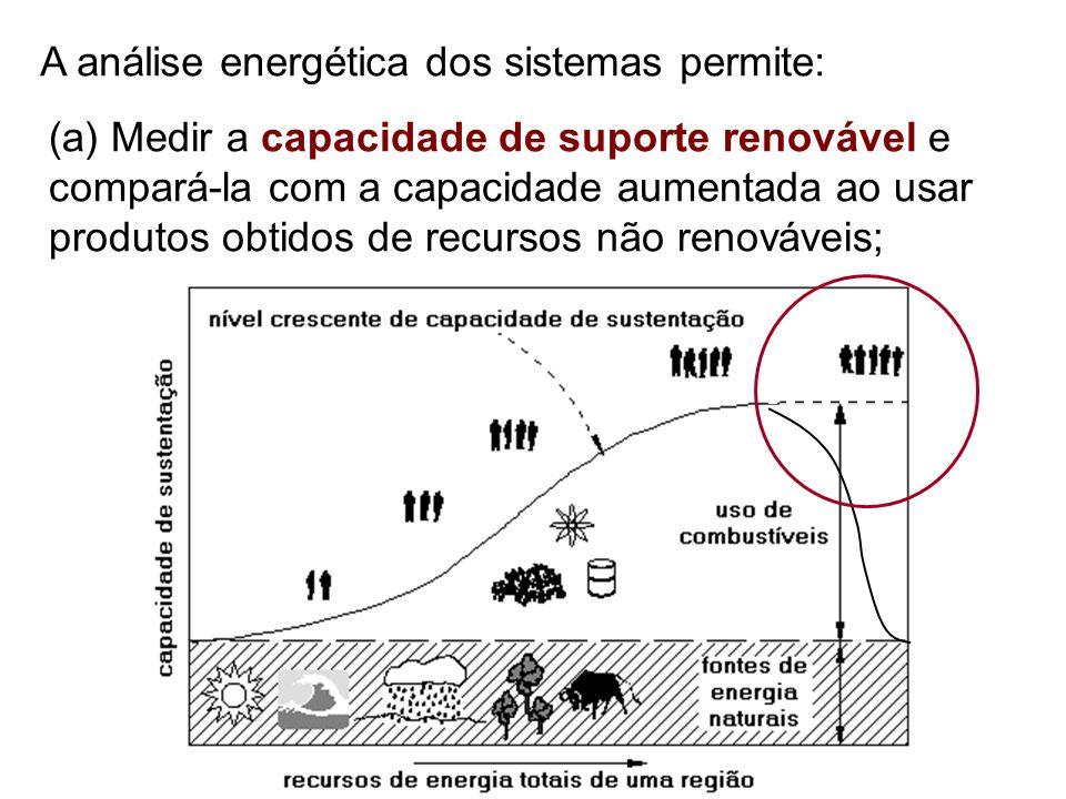 A análise energética dos sistemas permite: