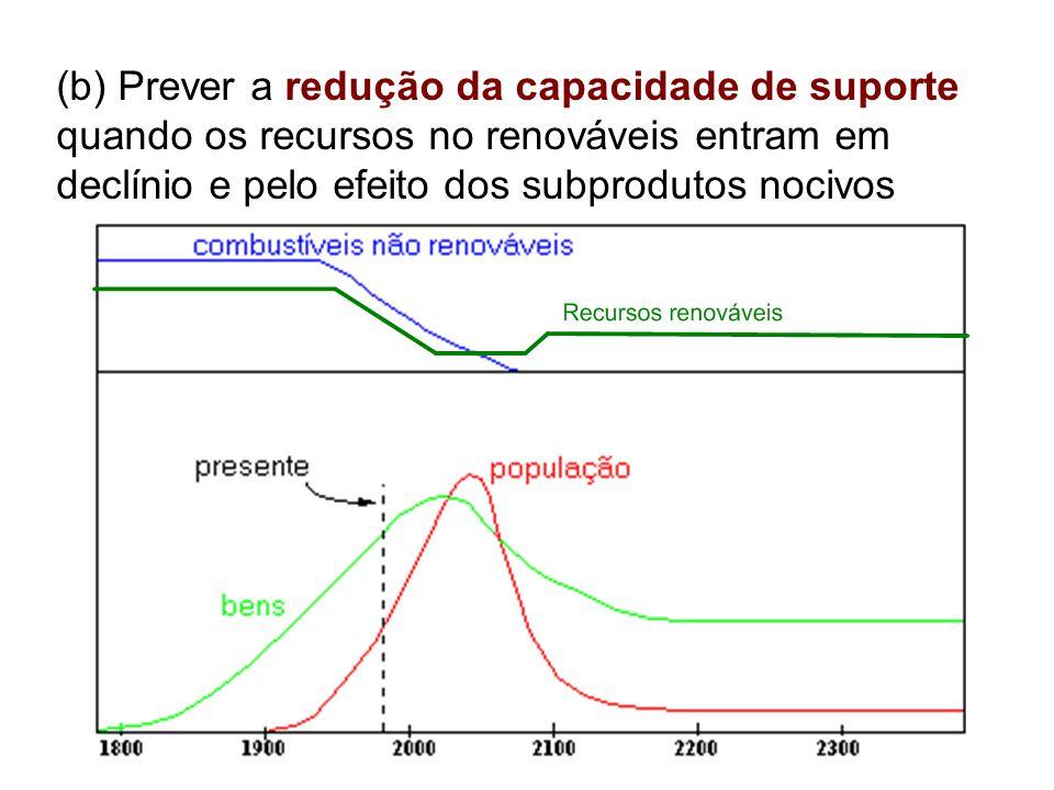 (b) Prever a redução da capacidade de suporte quando os recursos no renováveis entram em declínio e pelo efeito dos subprodutos nocivos