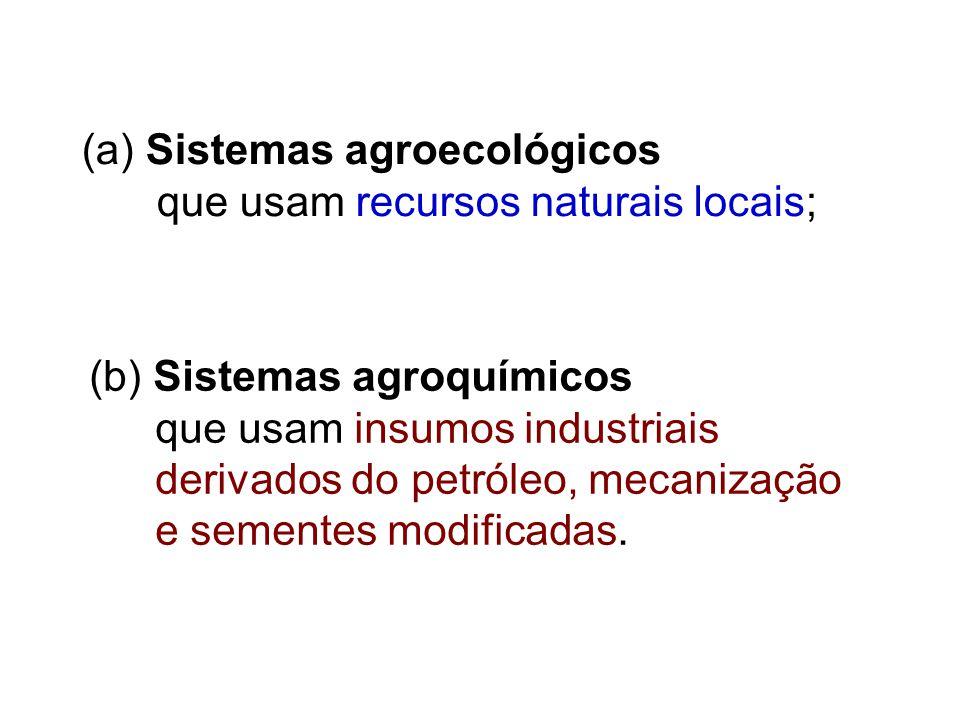 (a) Sistemas agroecológicos que usam recursos naturais locais;
