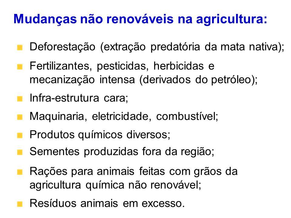 Mudanças não renováveis na agricultura: