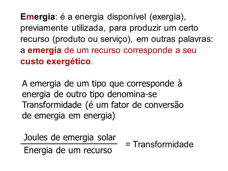 Joules de emergia solar Energia de um recurso = Transformidade