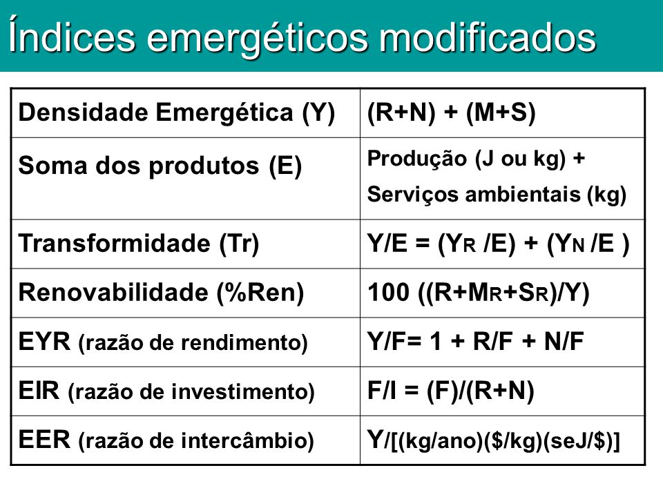 Índices emergéticos modificados