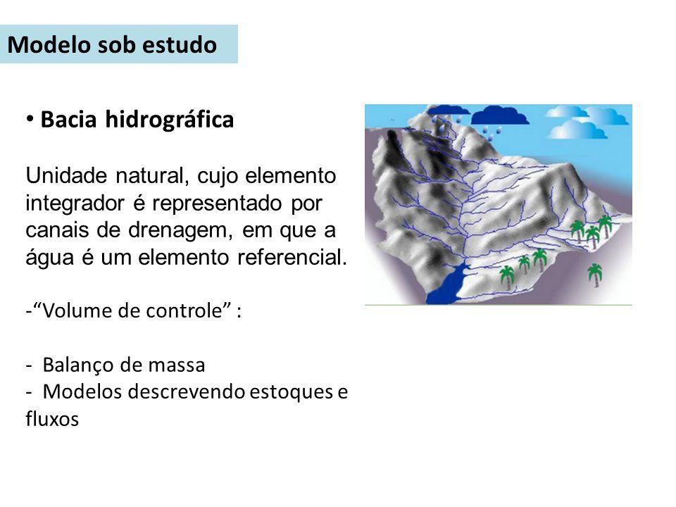 Modelo sob estudo Bacia hidrográfica