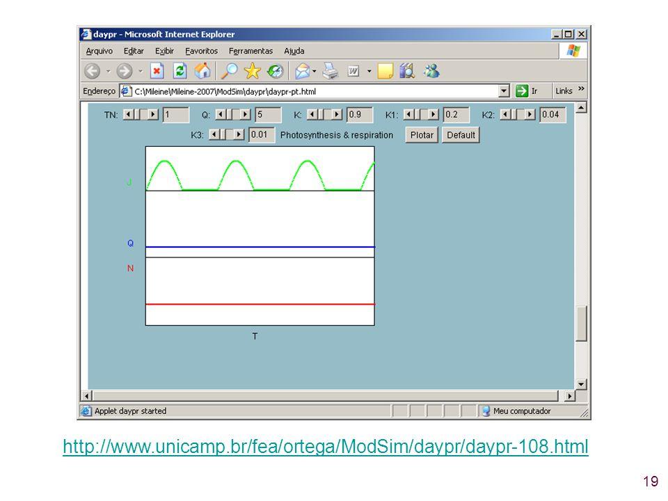 http://www.unicamp.br/fea/ortega/ModSim/daypr/daypr-108.html