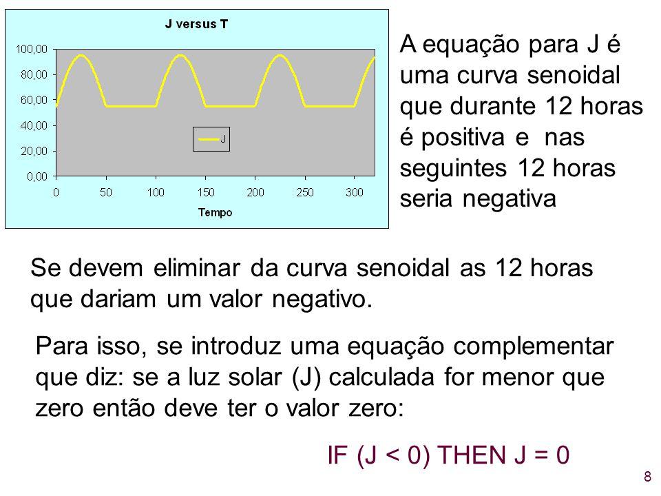 A equação para J é uma curva senoidal que durante 12 horas é positiva e nas seguintes 12 horas seria negativa