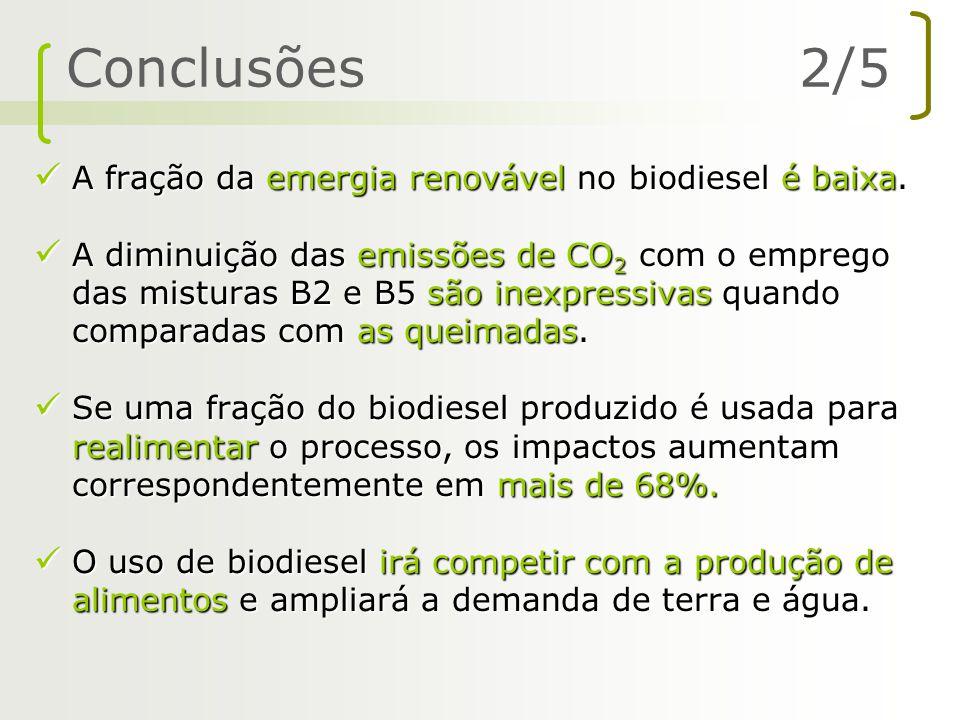 Conclusões 2/5 A fração da emergia renovável no biodiesel é baixa.