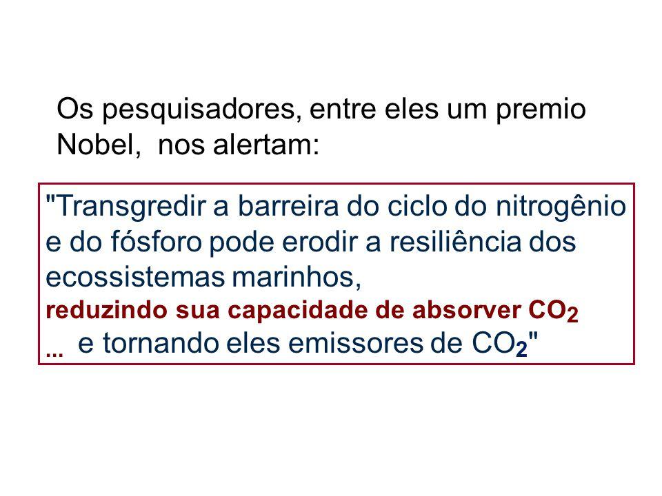 ... e tornando eles emissores de CO2