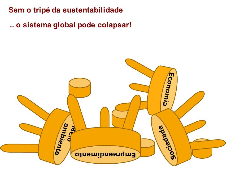 Sem o tripé da sustentabilidade