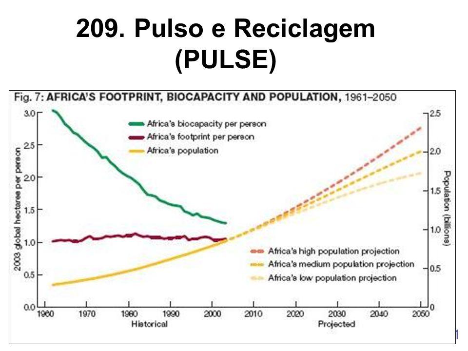 209. Pulso e Reciclagem (PULSE)