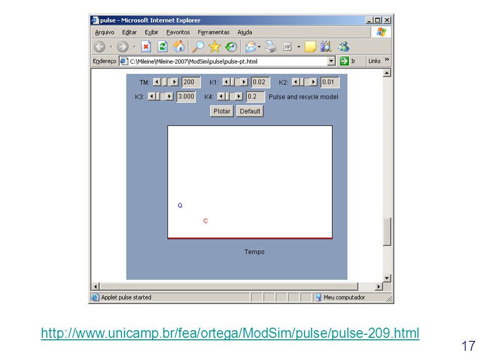 http://www.unicamp.br/fea/ortega/ModSim/pulse/pulse-209.html